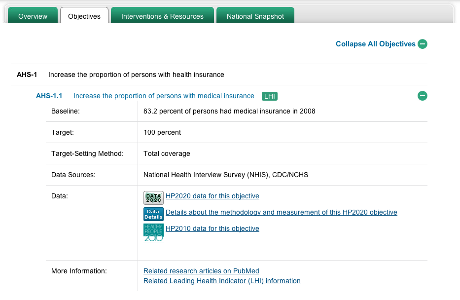 Screenshot of Objectives tab for a Healthy People 2020 objective.