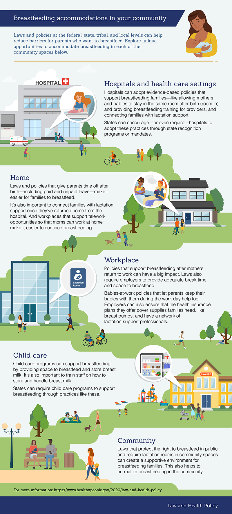 Featured Infographic: Breastfeeding Accommodations in Your Community