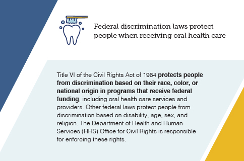 Graphic: Federal discrimination laws protect people when receiving oral health care