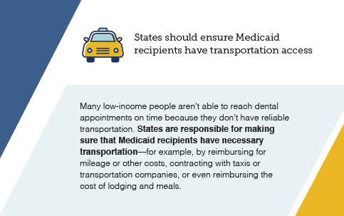 Graphic: States should ensure Medicaid recipients have transportation access.