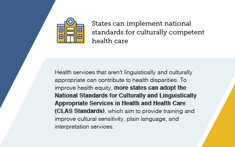 Graphic: States can implement national standards for culturally competent health care
